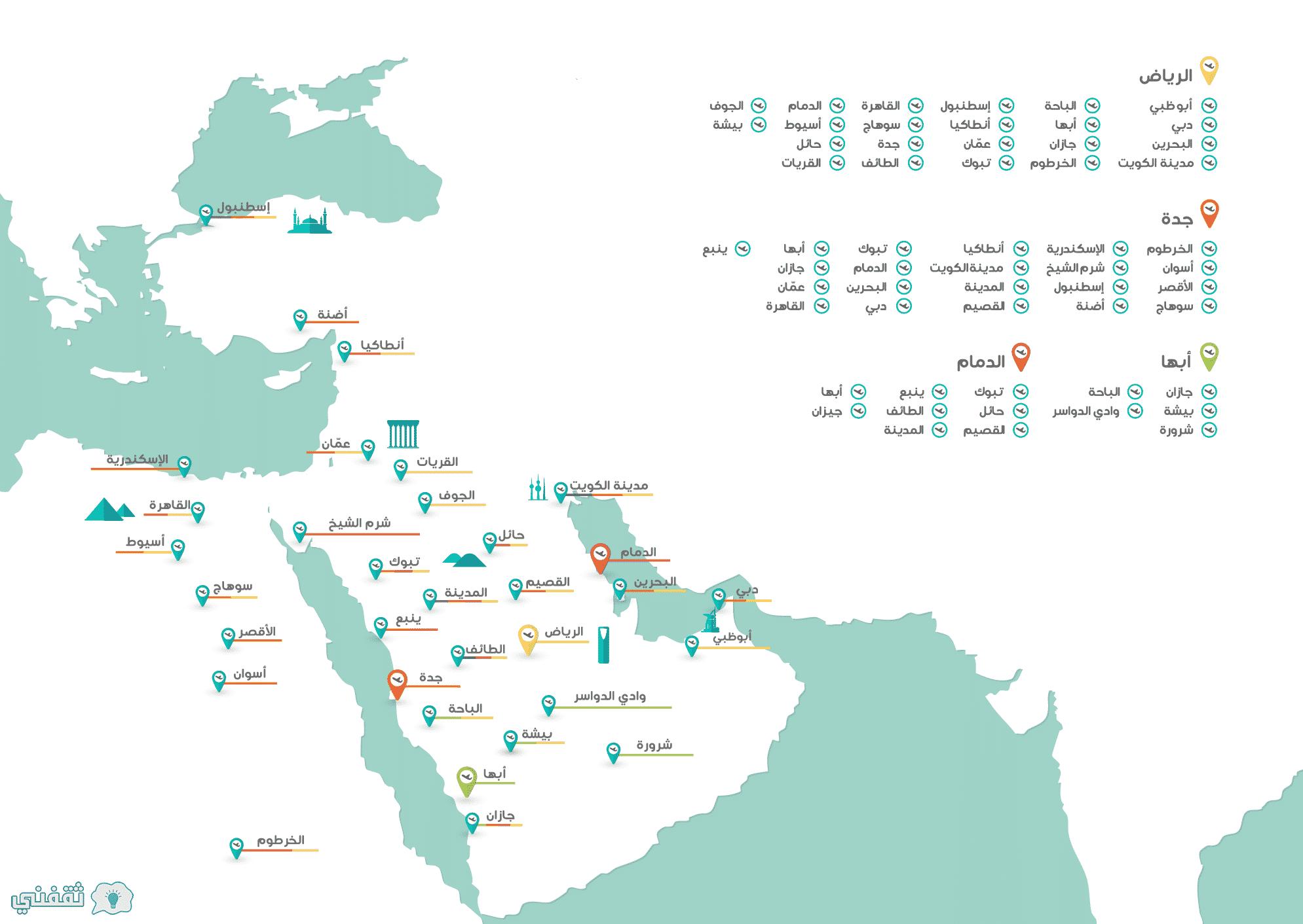 الغاء حجز الخطوط السعودية الدولية - Abu Blogs
